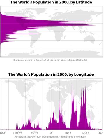World-po-LAT-e-LONG_2